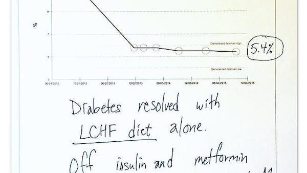 Ännu en botad typ 2-diabetiker