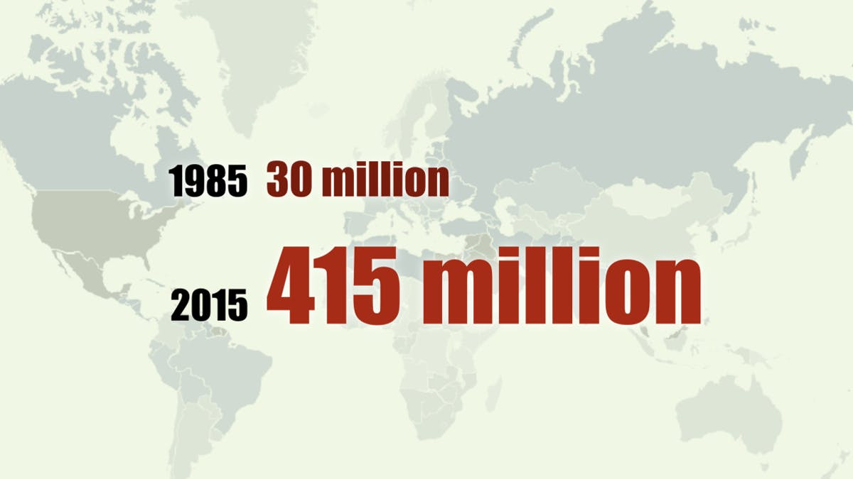 Typ 2-diabetes i världen på en generation: Från 30 till 415 miljoner personer