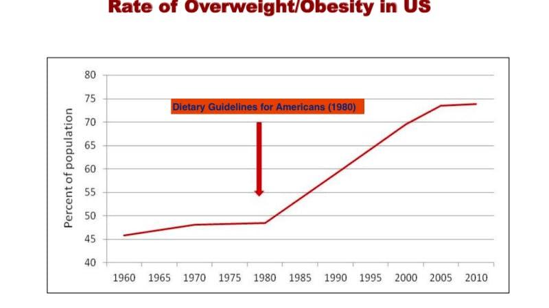 Oj, vi gjorde folk tjocka