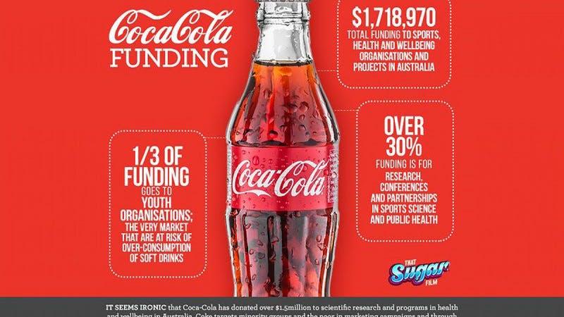 Coca-Cola har spenderat $1,7 miljoner på australiensiska hälsoorganisationer under fem år