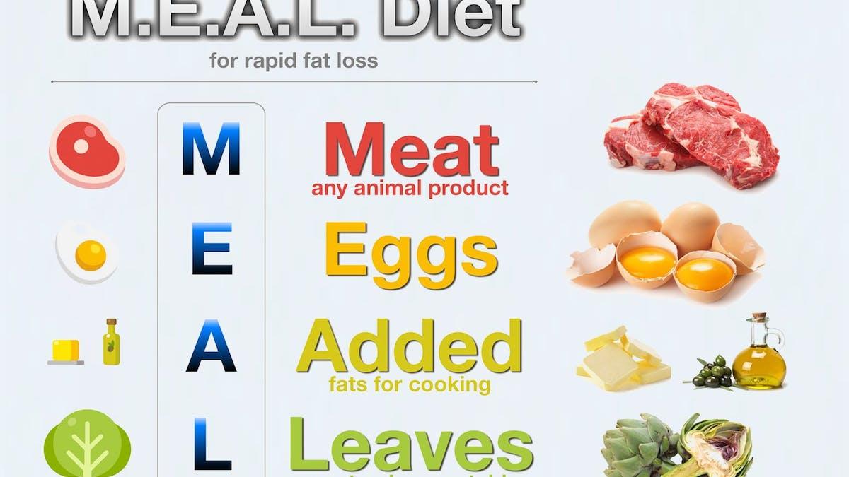 M.E.A.L.-dieten – världens bästa diet för supersnabb viktnedgång?