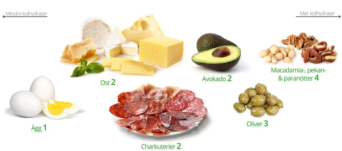 snacks-svenska
