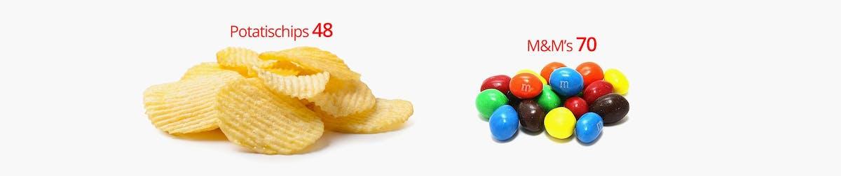 chips-mm-svenska