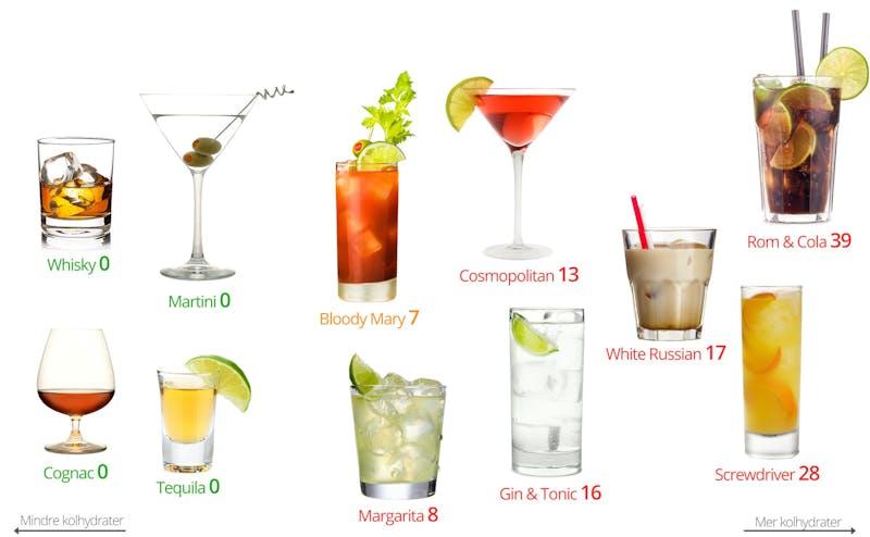 drink-svenska