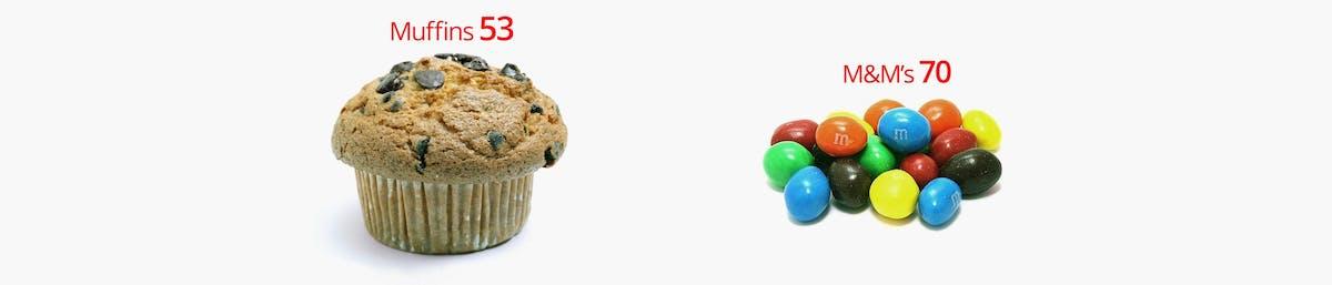 muffins-mm
