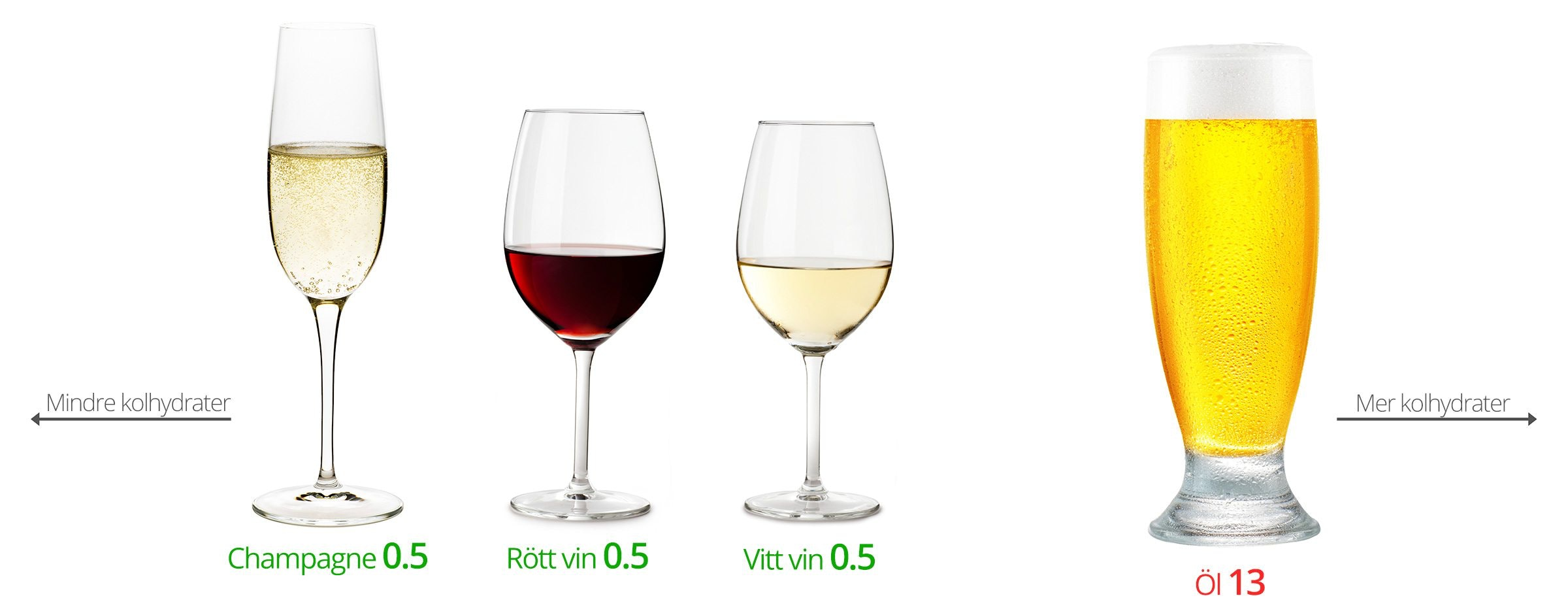 ett glas rödvin