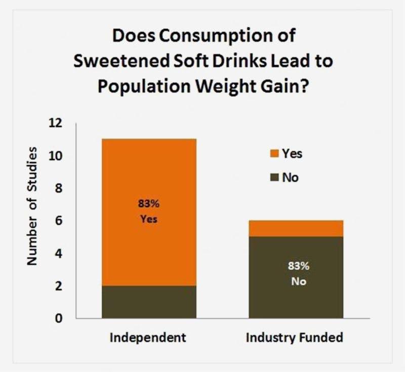 soda-industry-1-800×735