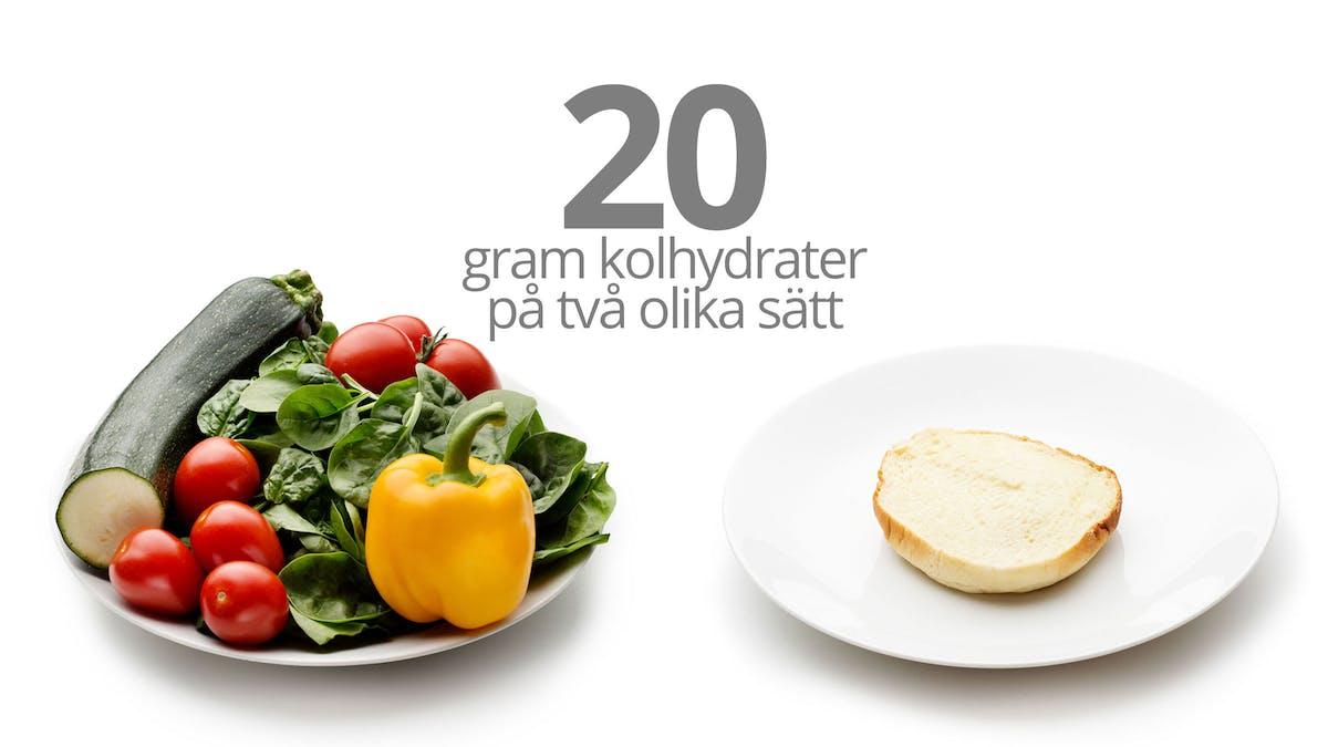 20 och 50 gram kolhydrater – hur mycket mat är det egentligen?