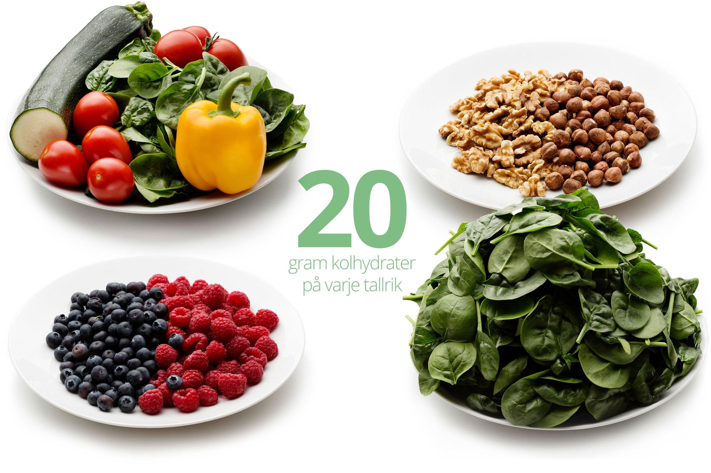 varför behöver man kolhydrater