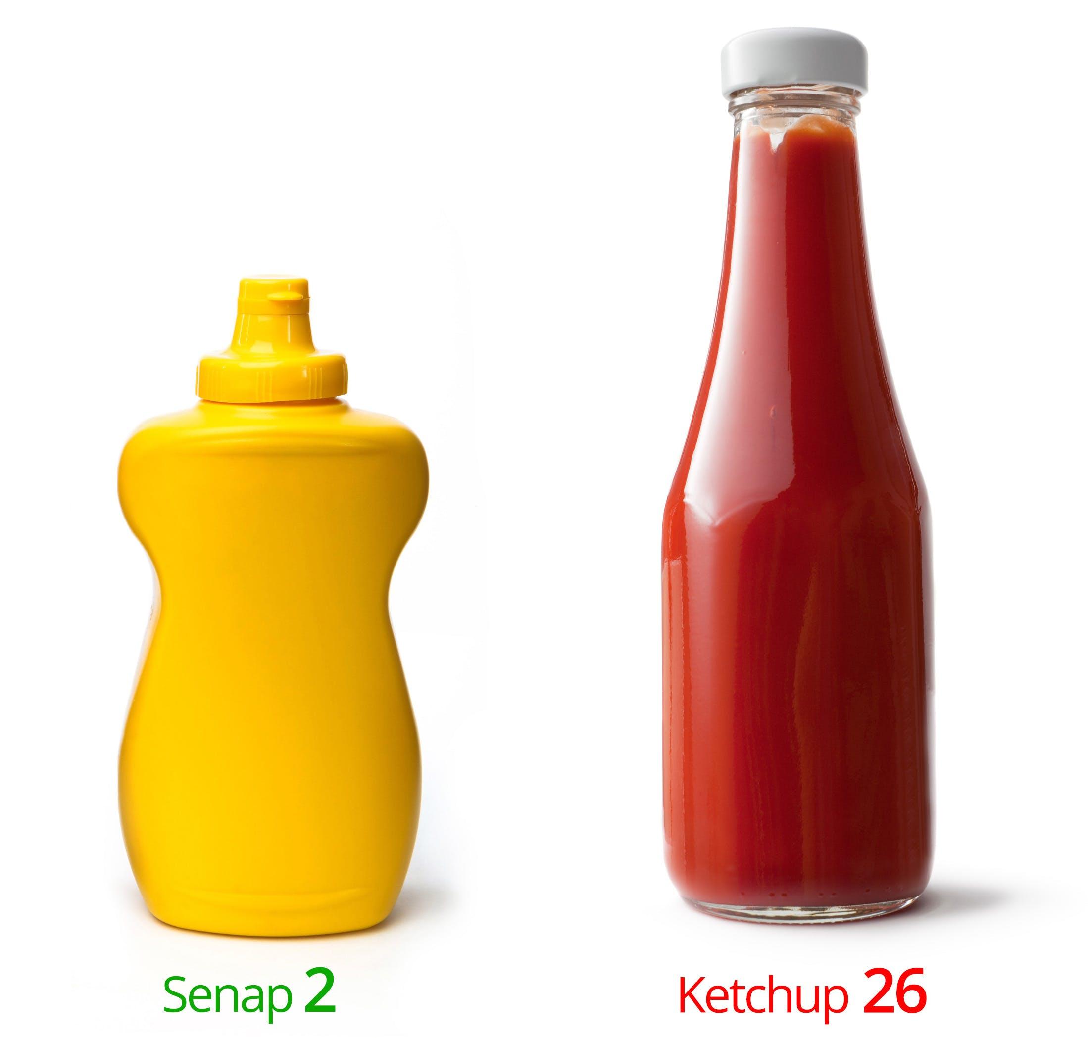 LC-senap-ketchupSWE