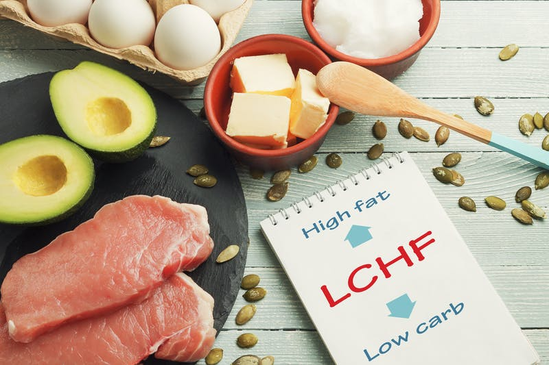 LCHF concept