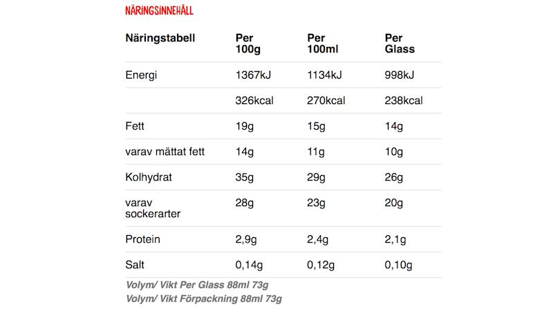 socker-i-magnum-hallon