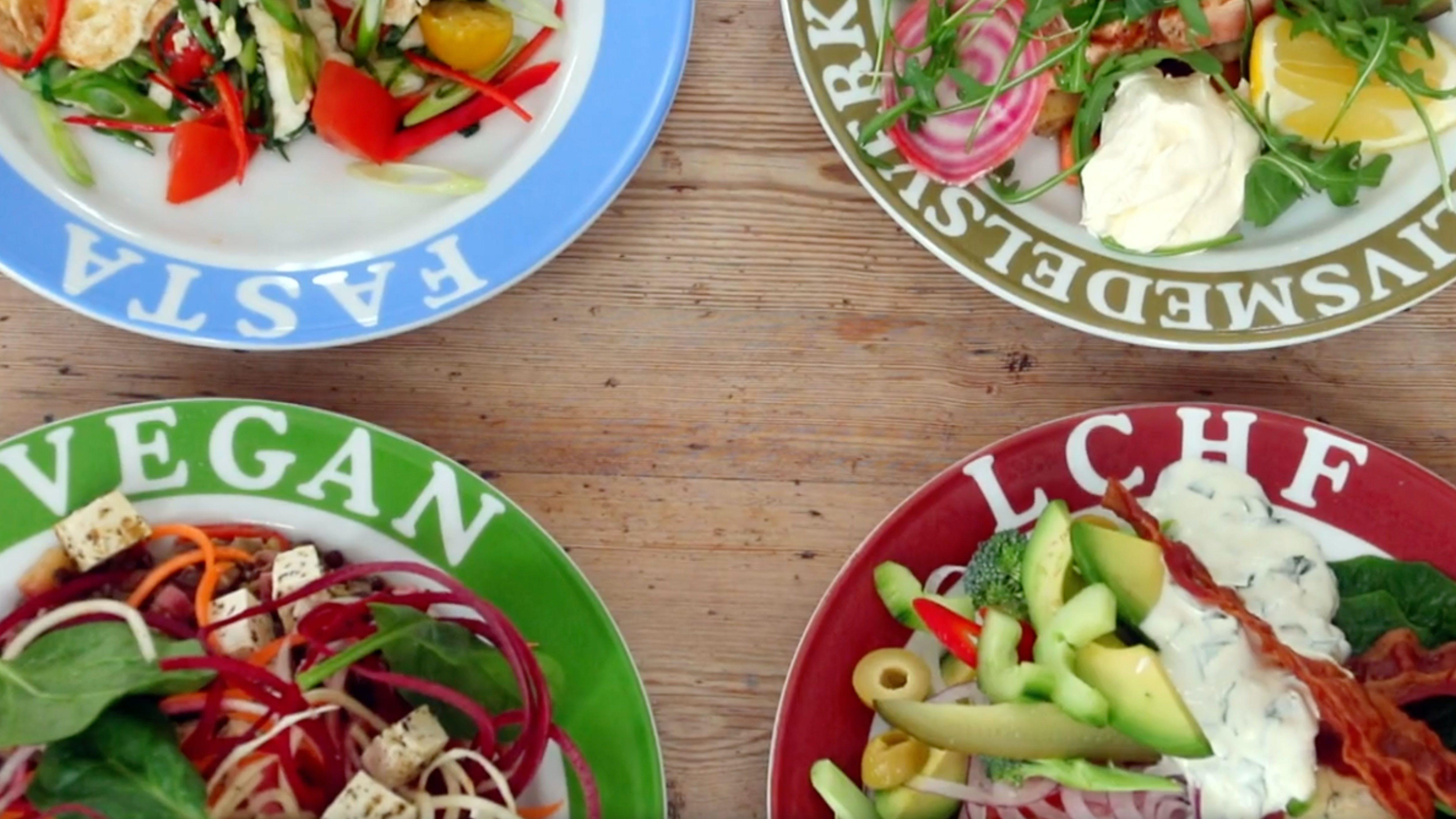 Bästa dieten – vad tycker du?
