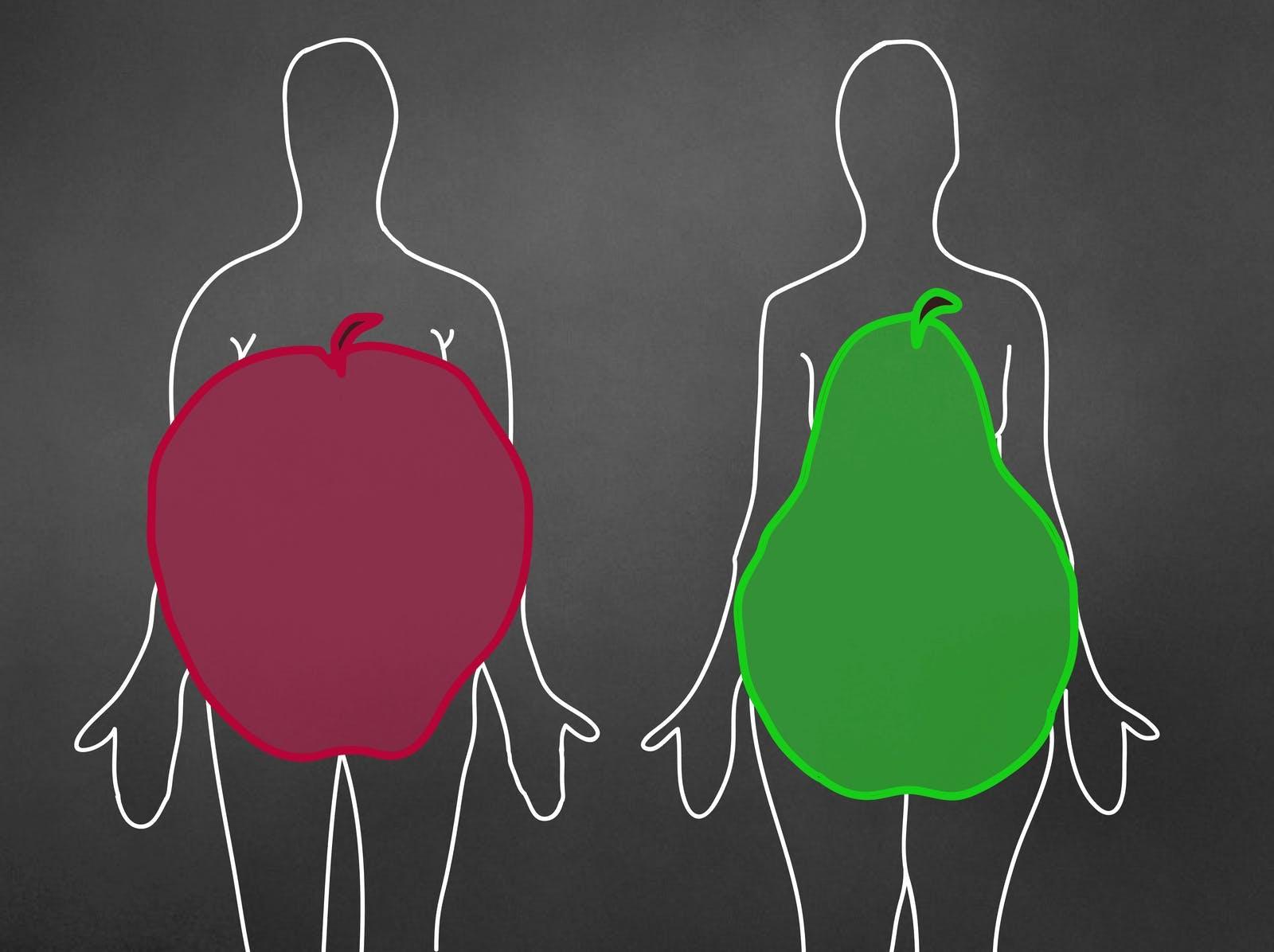 All fettvävnad är inte likadan