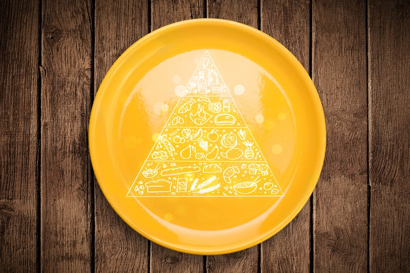 Hand drawn food pyramid on colorful dish plate