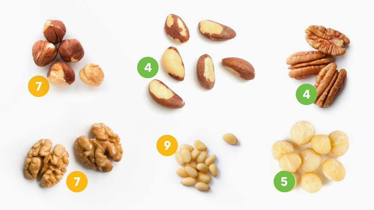 olika typer av nötter