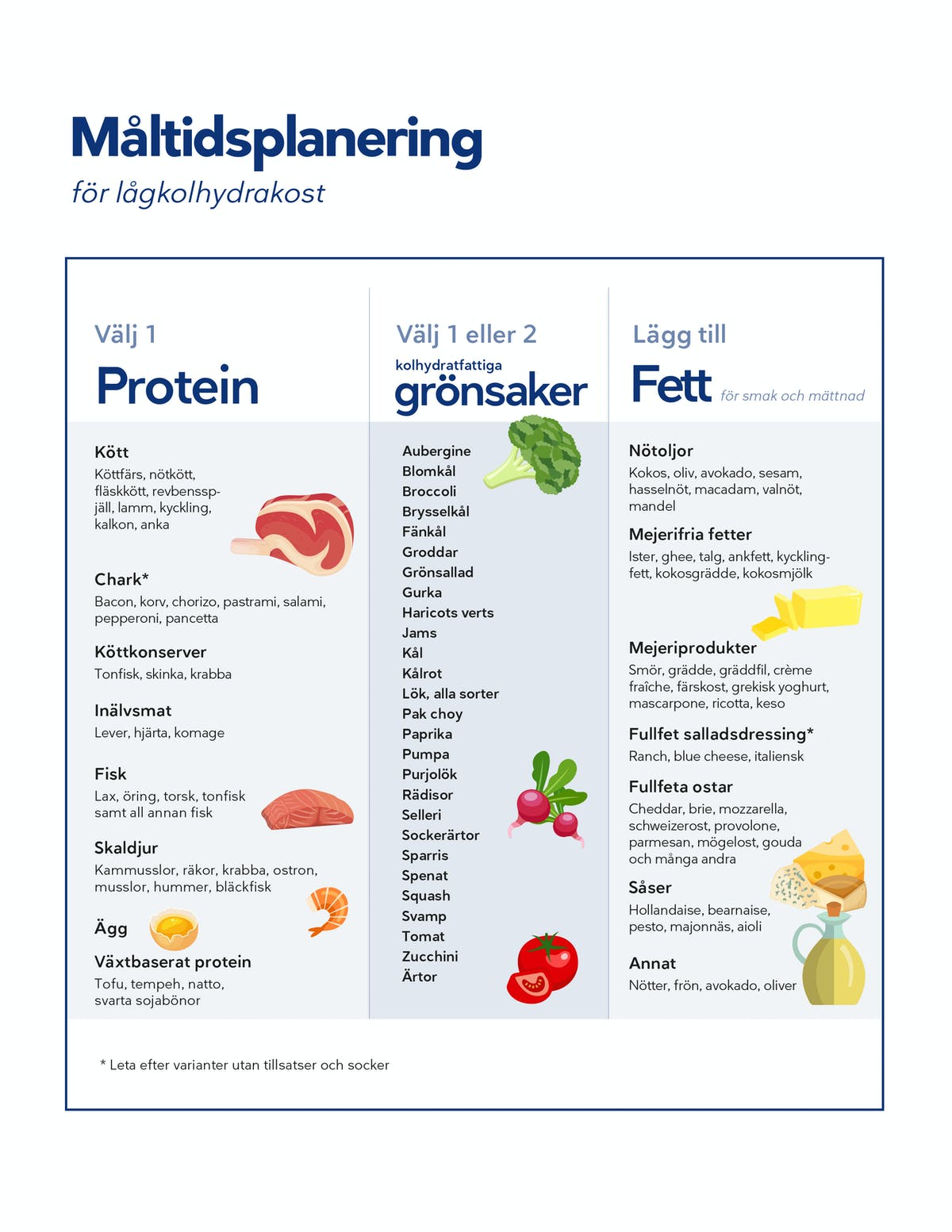 Meal planning-01