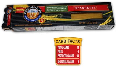 The Dreamfields pasta fraud - Diet Doctor