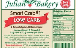 Low carb bread: Another fairy tale bites the dust
