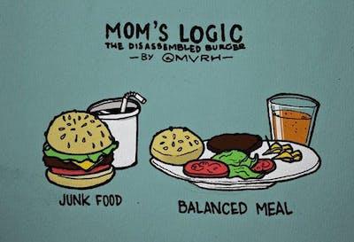 Balanced meal