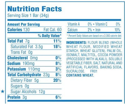 Cookie nutrition