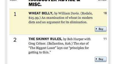 Wheat Belly hits #1 on NYT bestseller list!