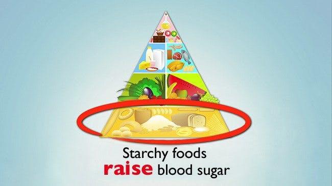Sick dietary advice for diabetics