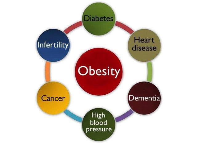 Diseases2