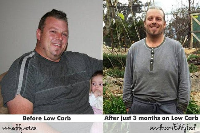 LCHF greetings from Australia