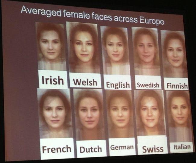 Averaged Female Faces Across Europe