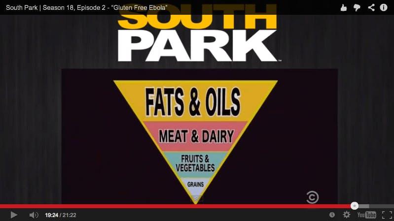 South Park Runs a Gluten-Free LCHF Episode!