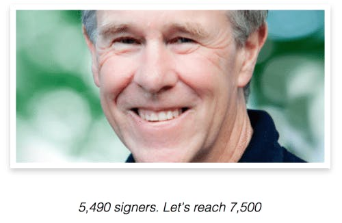 Professor Tim Noakes Reported by Association for Dietitians – Show Your Support