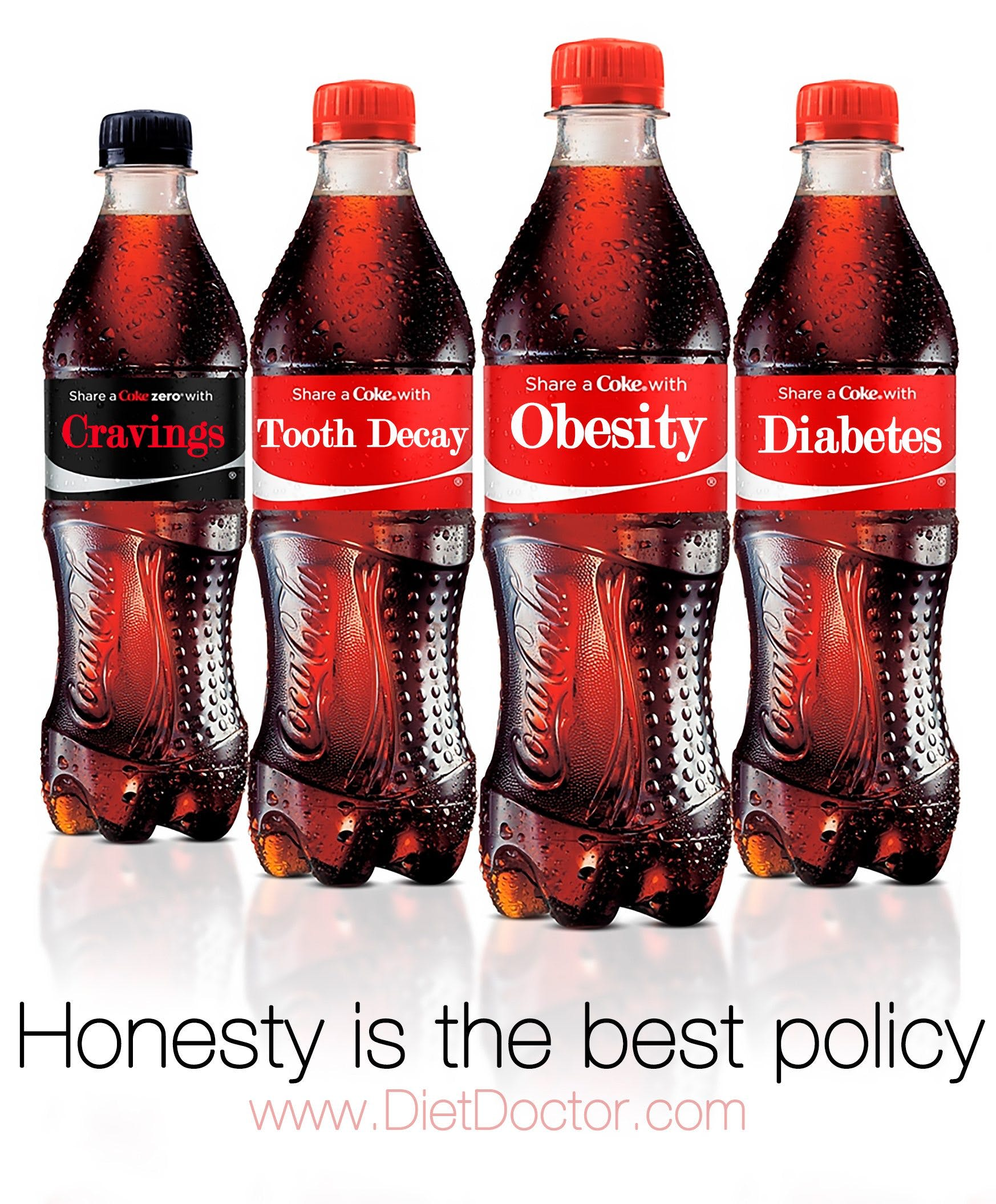 Share a Coke With Obesity