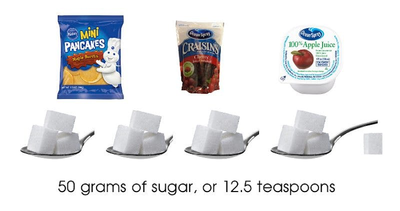 Why There is So Much Sugar in Your Kid's School Breakfast