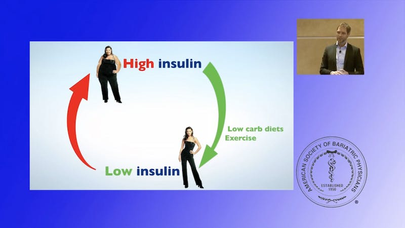 Weight control,卡路里vs。insulin theory