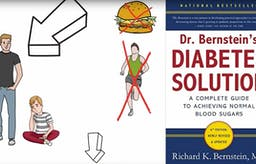 Dr. Bernstein's Diabetes Solution –  brilliant short video