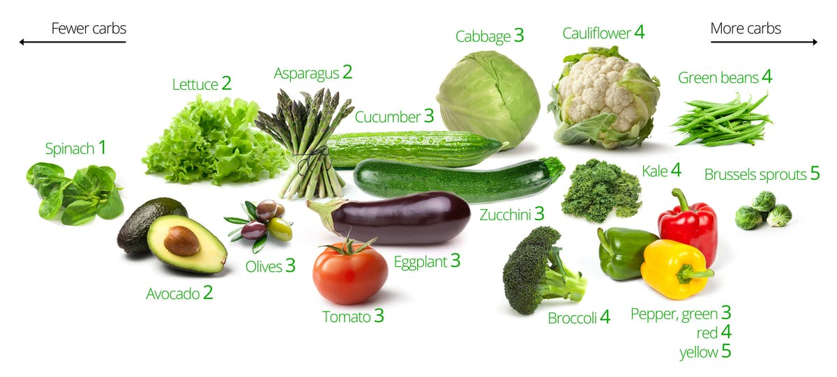 LC-BG-veggies3 _ good_2400px_3