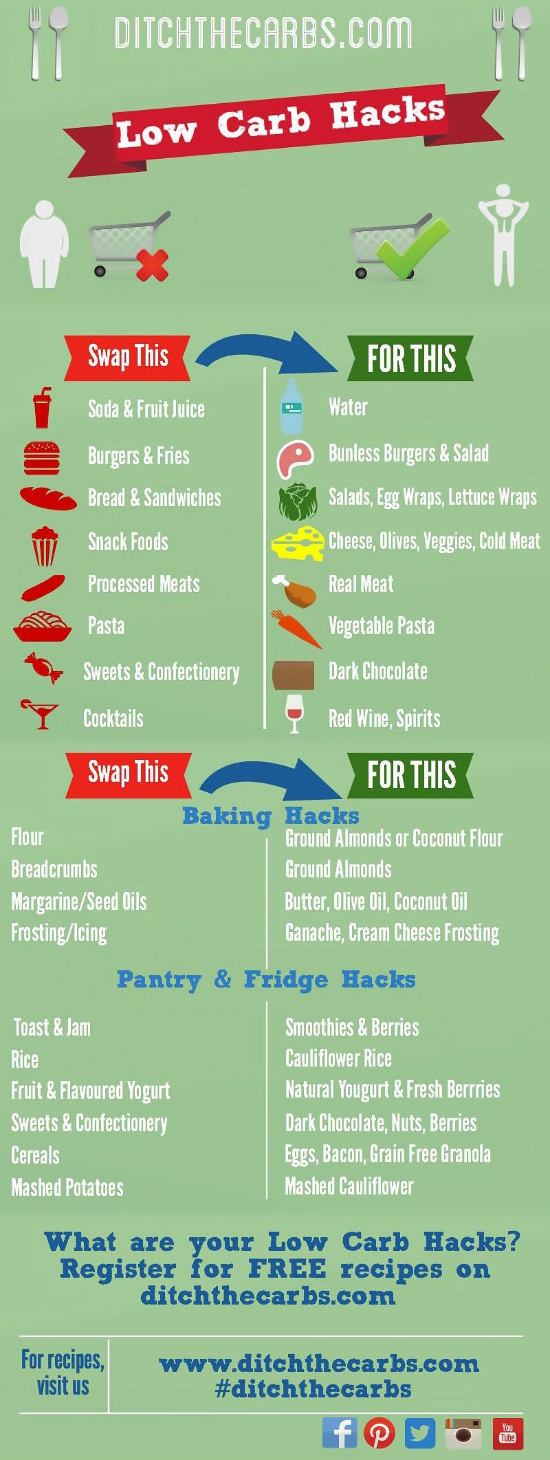 low-carb-hacks3