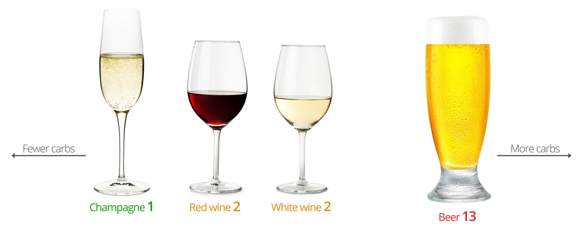 How Much Red Wine To Drink Per Day