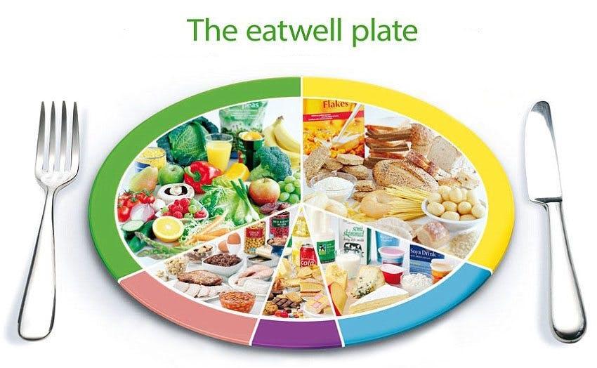 eatwellplate2