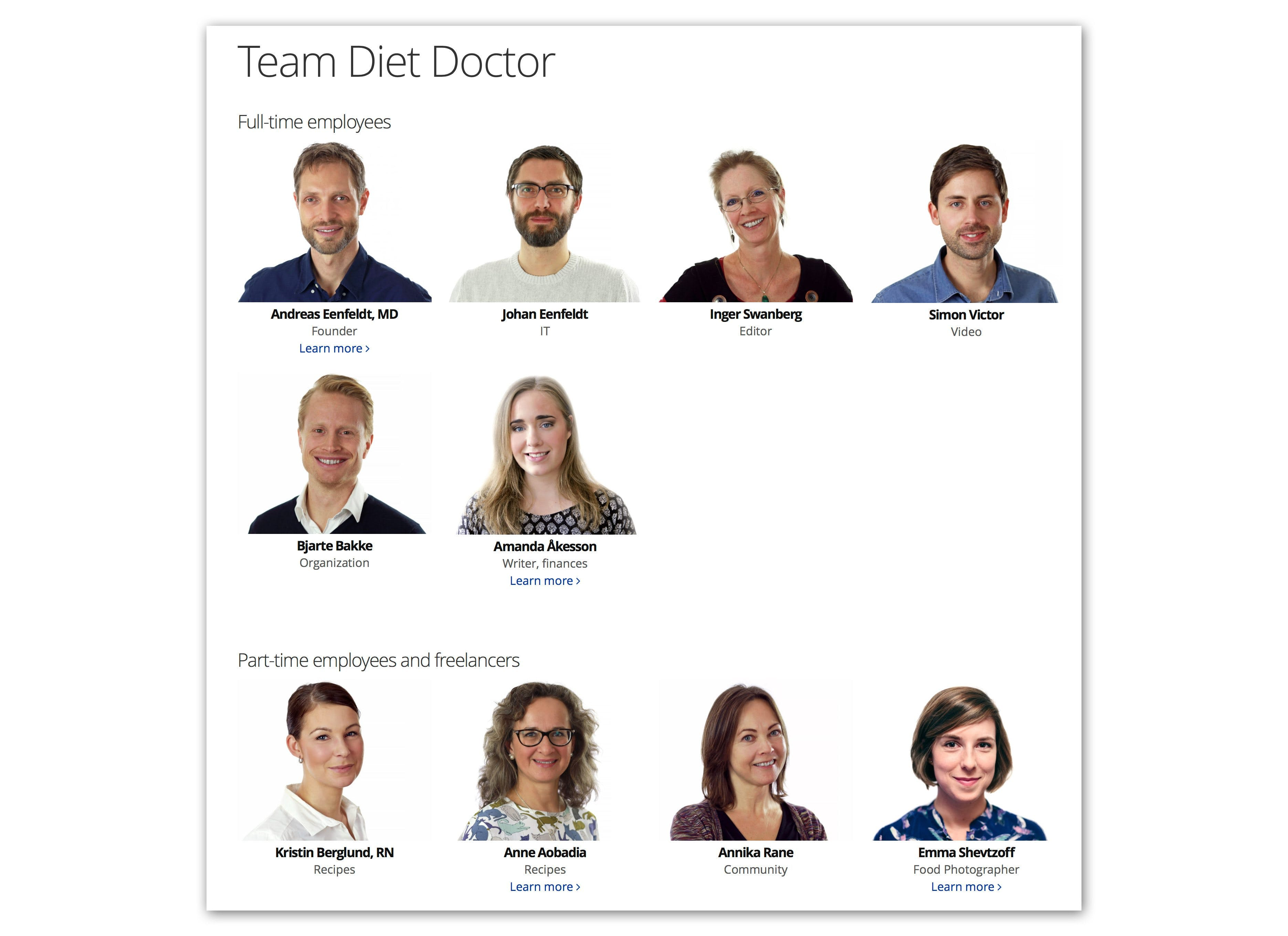 Team Diet Doctor