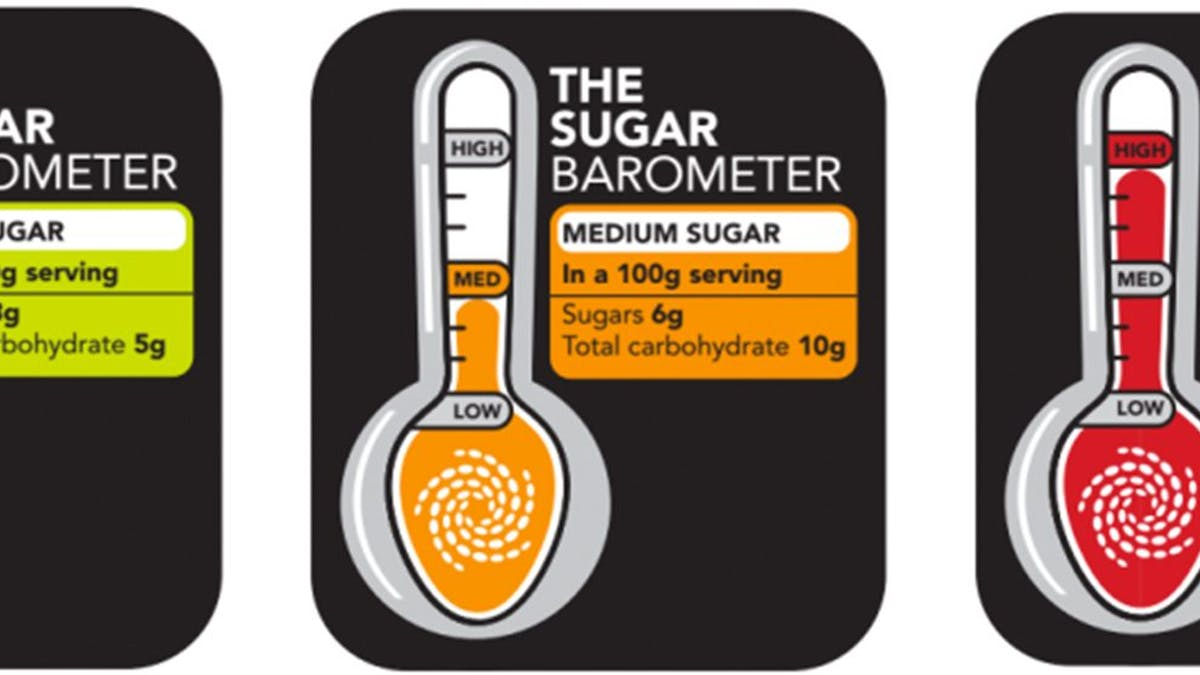 Eat Better South Africa! Launches Sugar Barometer
