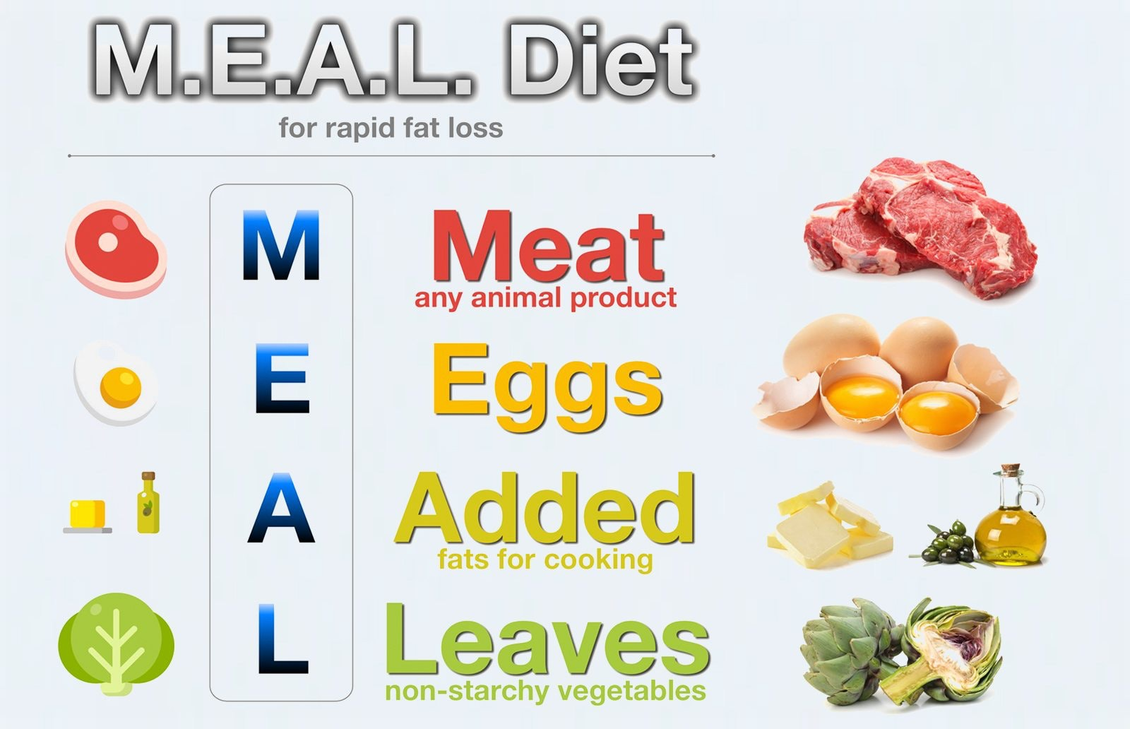 what food to eat for fat loss