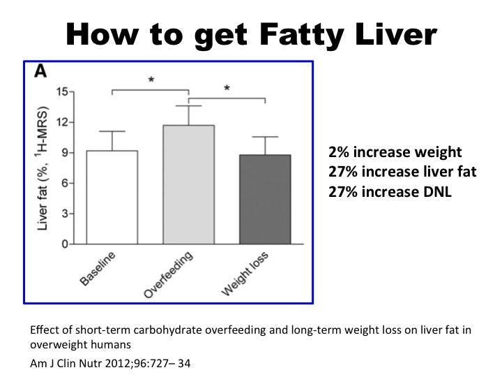 fattyliver1