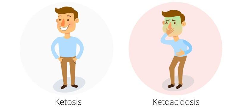 Ketosis-Ketoacidosis-1-1600×742
