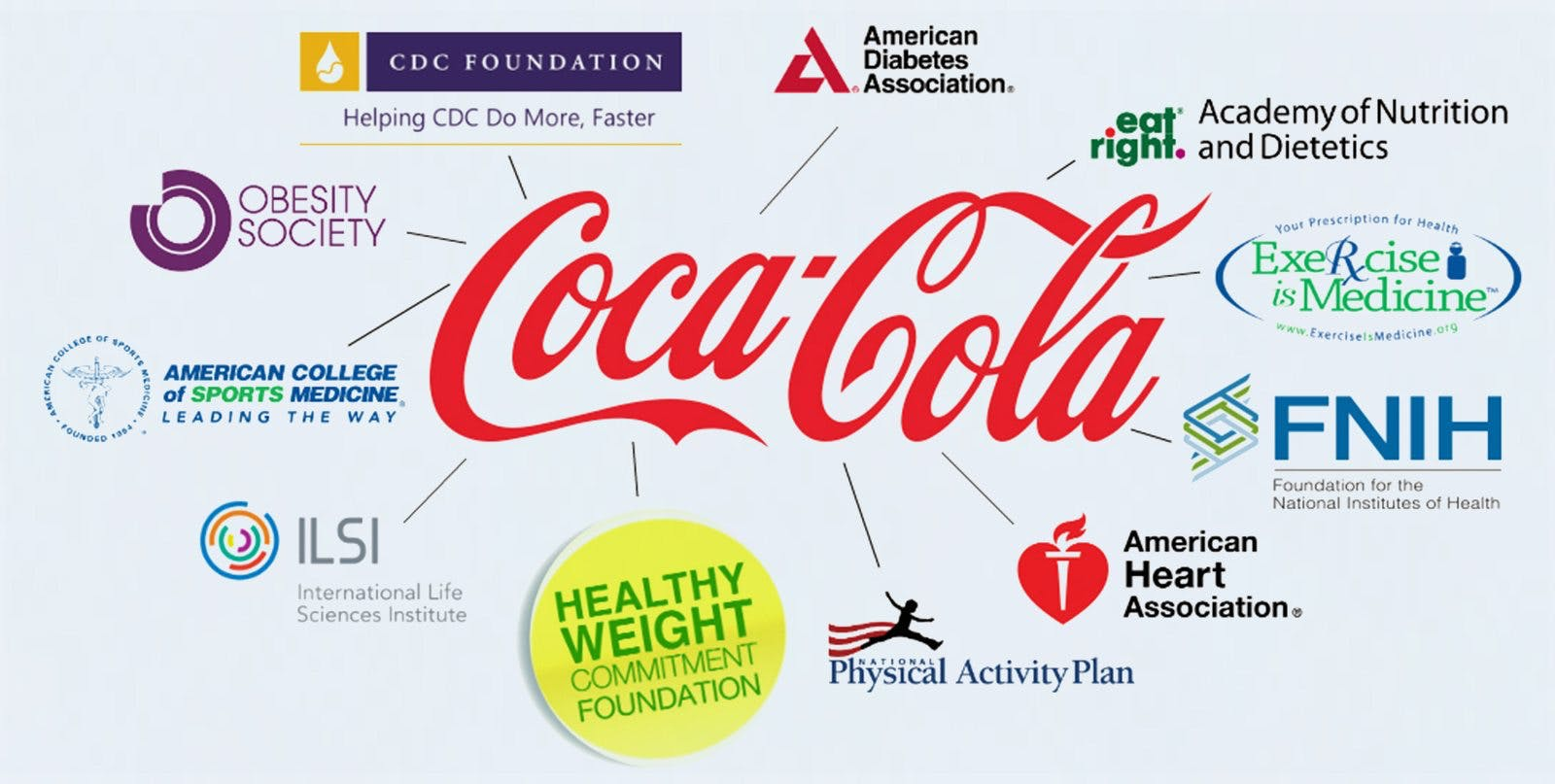 The Four Characteristics of Big Soda (BS) Nutrition Propaganda