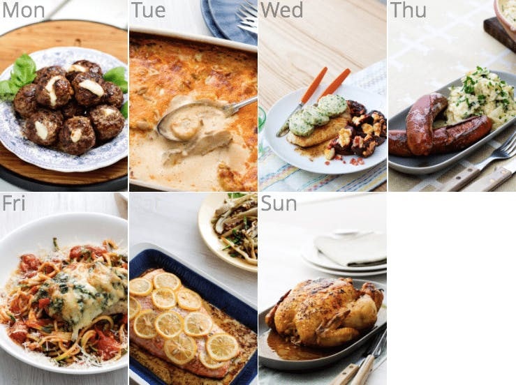 New moderate low-carb meal plan