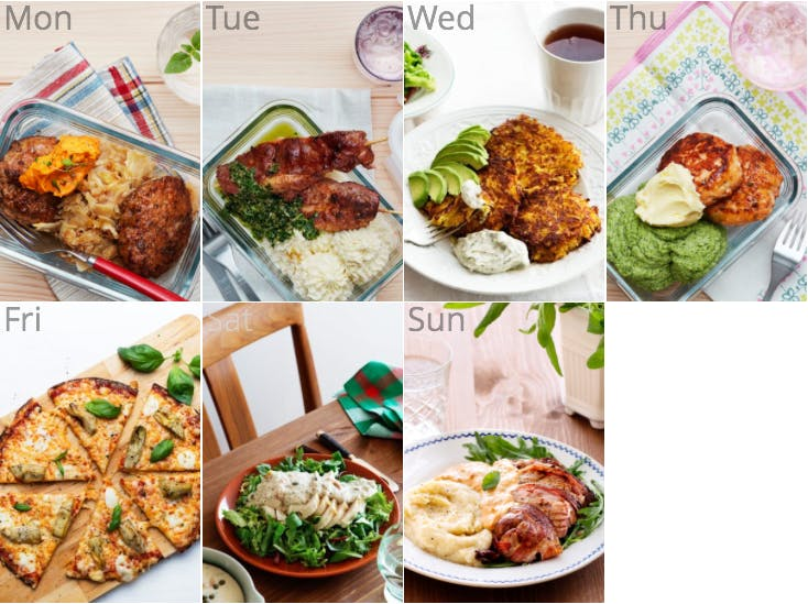 New <strong>Keto </strong>Meal Plan