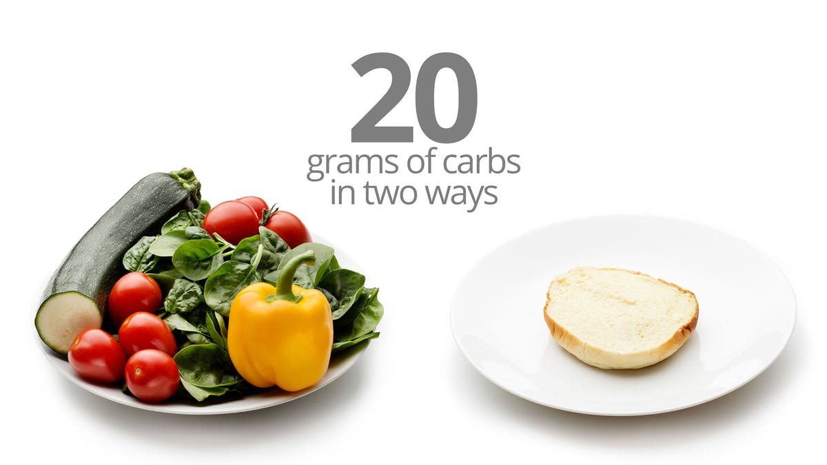 How much food is 20 or 50 grams of carbs?