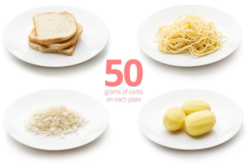 50 grams of carbs in bread, pasta, rice and potatoes